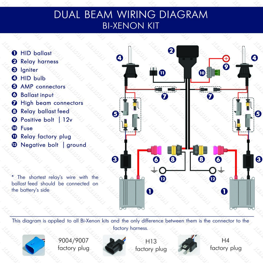 dbBiXenon installation guide kensun H13 Bulb Wiring at bakdesigns.co