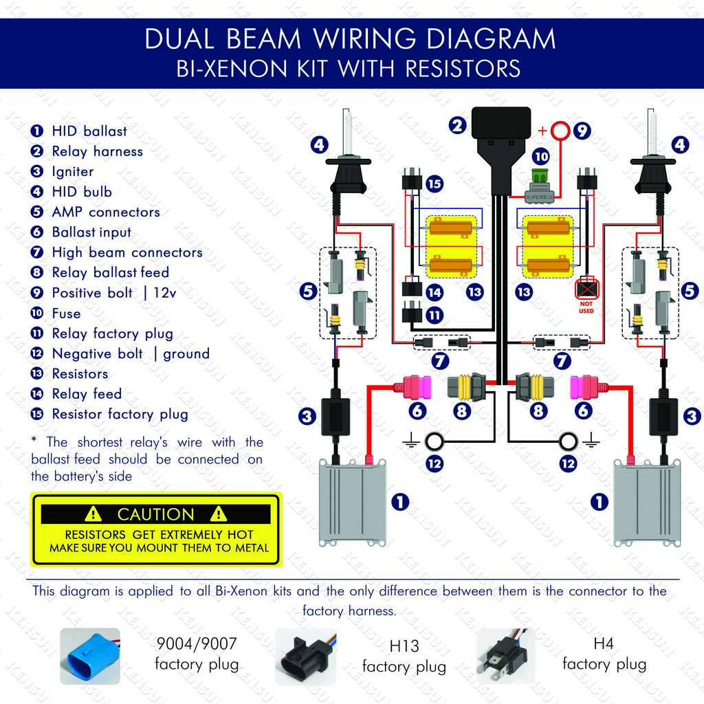dbBiXenonWithResistors installation guide kensun 9007 bi-xenon hid wiring diagram at edmiracle.co