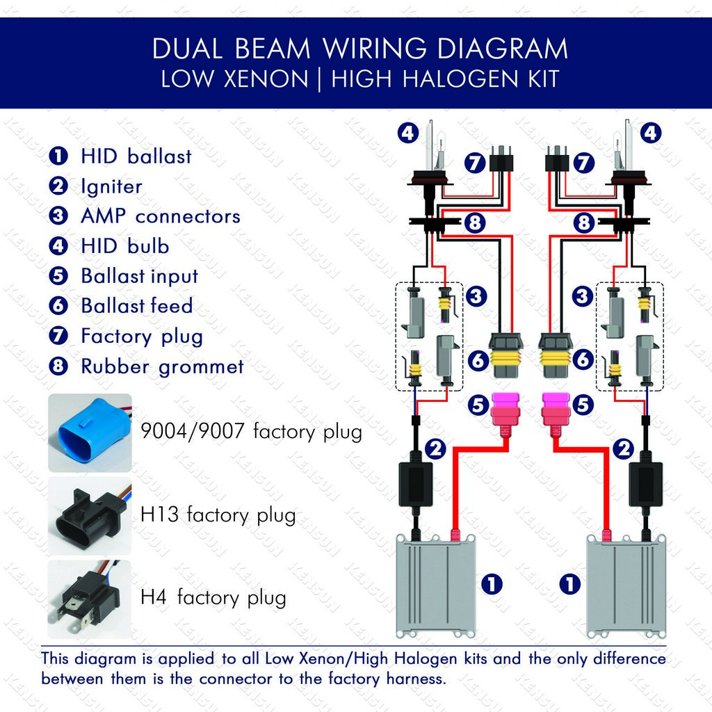 dual beam (Low Xenon/High Halogen) wiring diagram