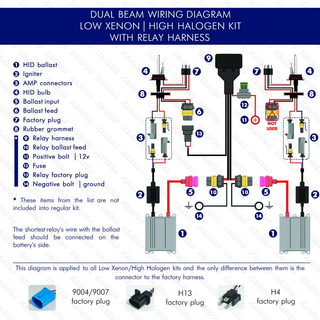 dbLowXHighHwithRelayHarness installation guide kensun kensun hid conversion kit universal single beam relay wiring harness at panicattacktreatment.co