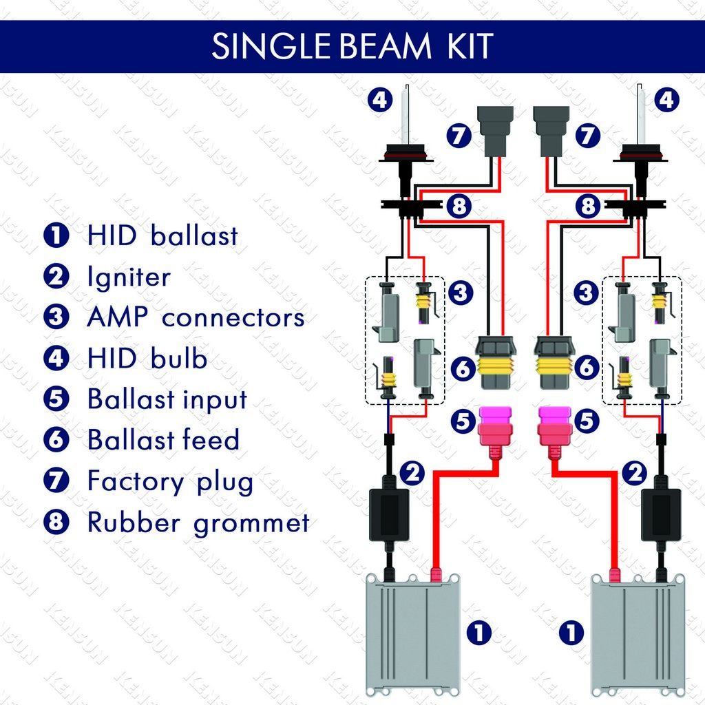 kensun installation hid led headlights single beam wiring diagram