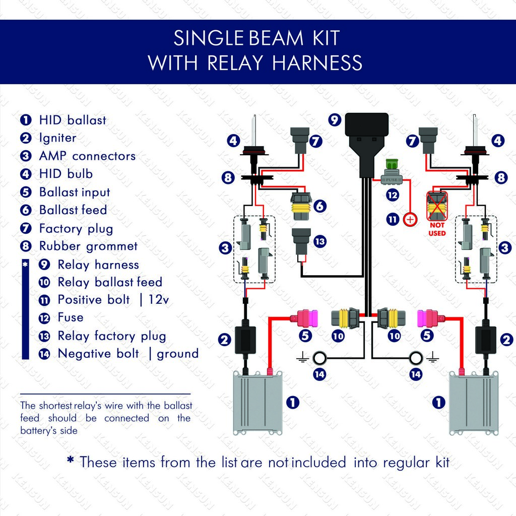 kensun installation hid led headlights single beam relay harnest wiring diagram