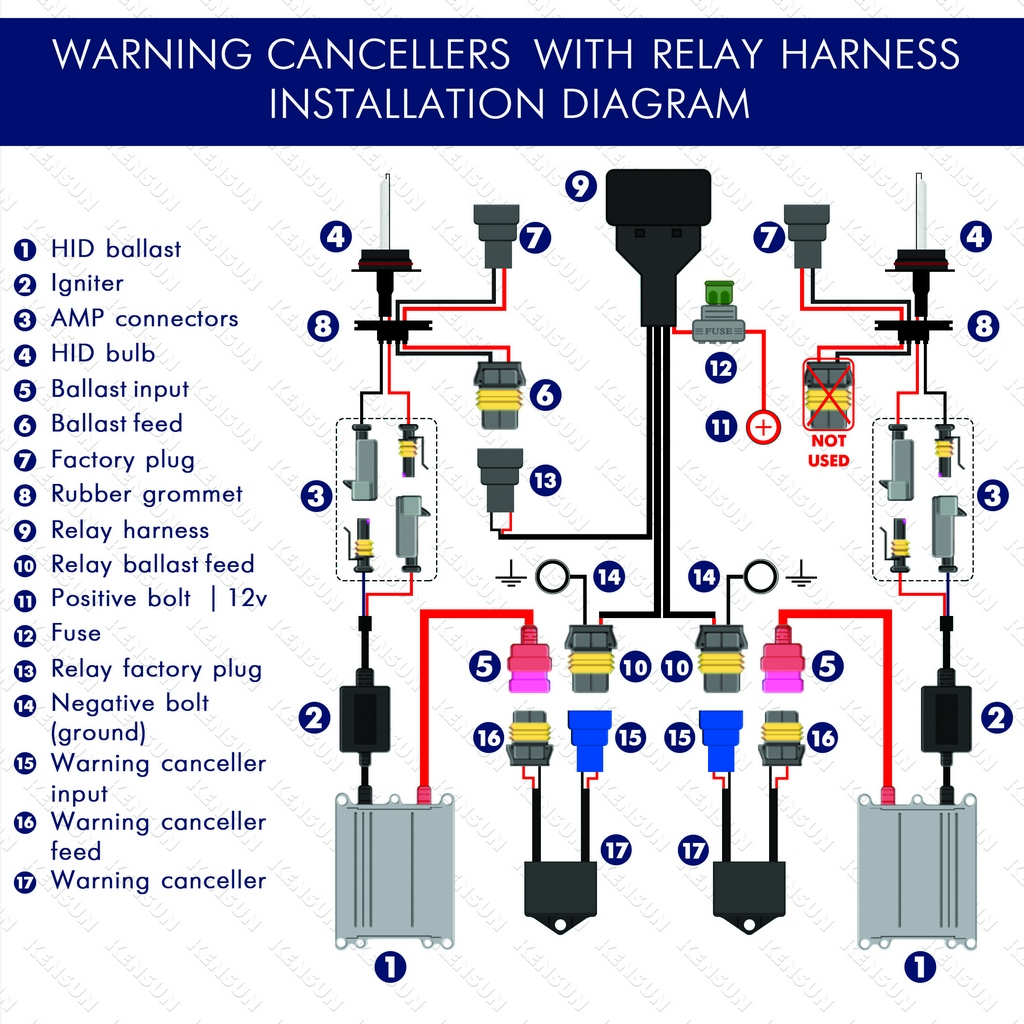 warning_canceller_with_relay_harness_installation_diagram hid wiring harness diagram hid wiring diagrams instruction kensun h11 wiring diagram at bayanpartner.co