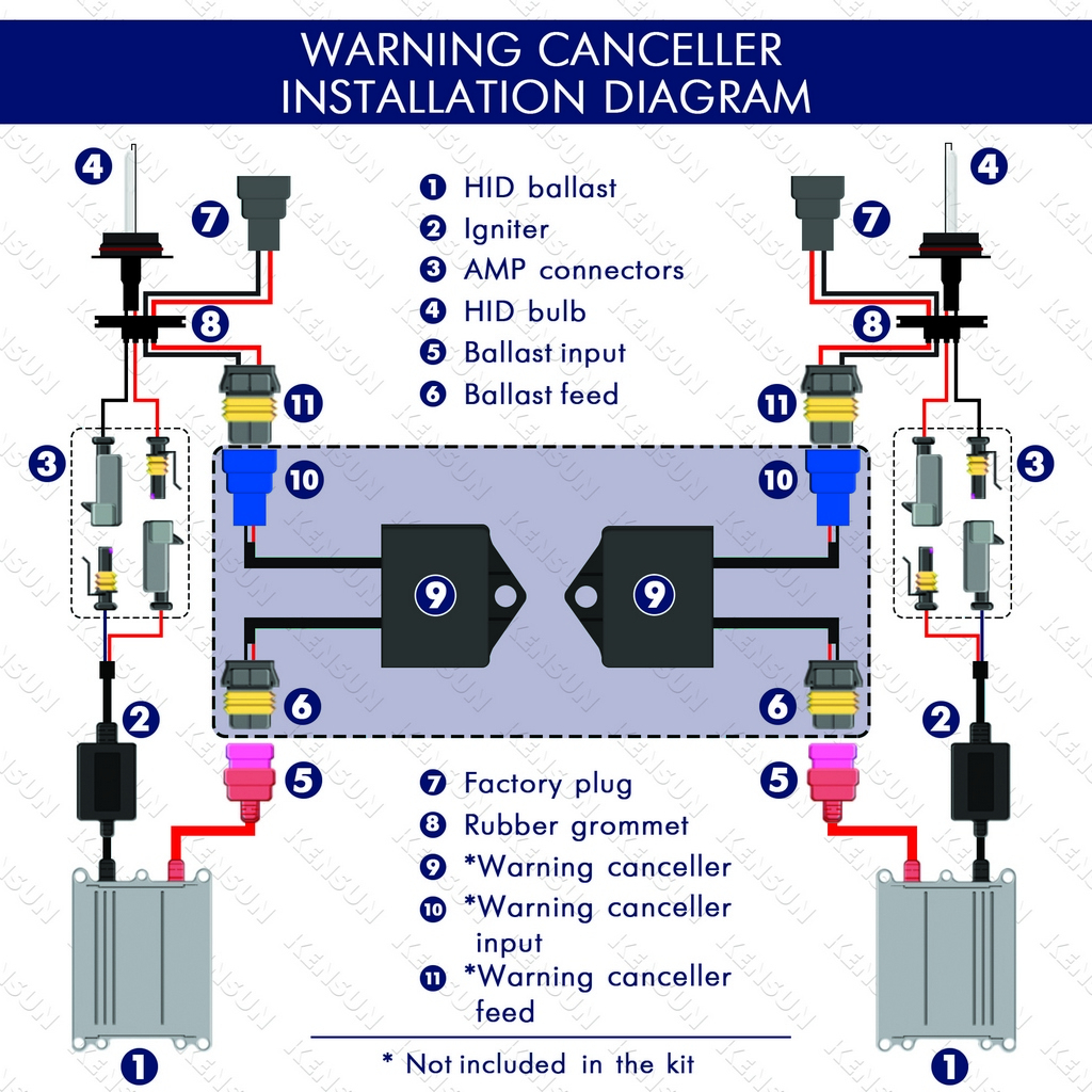 What Is A Warning Canceller H4 Bulb Harness Get Free Image About Wiring Diagram Which Comes With The Hid Should Be Connected To Input Feed Go Ballast